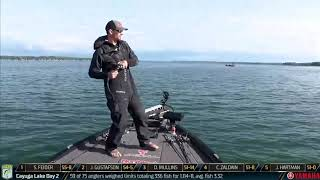 Bassmaster – Battle at the Top of the Leaderboard