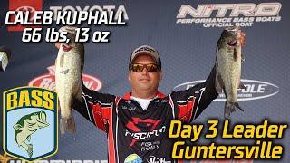 Bassmaster – Caleb Kuphall leads Day 3 at Guntersville (66 lbs, 13 oz)