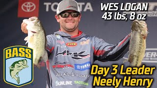 Bassmaster – Wes Logan leads Day 3 at Neely Henry (43 lbs, 8 oz)